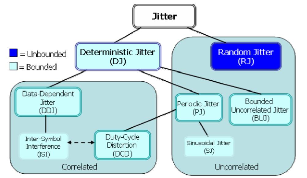 artec-jitter